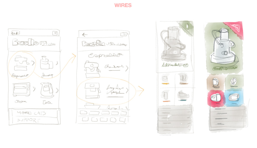 BRE_Mobile_Sketches_02