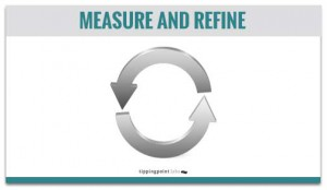 measure and refine