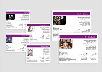 Global Brand | Strategic Content Development